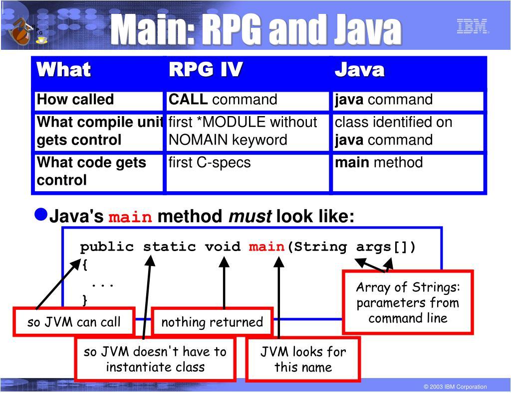 Main: RPG and Java