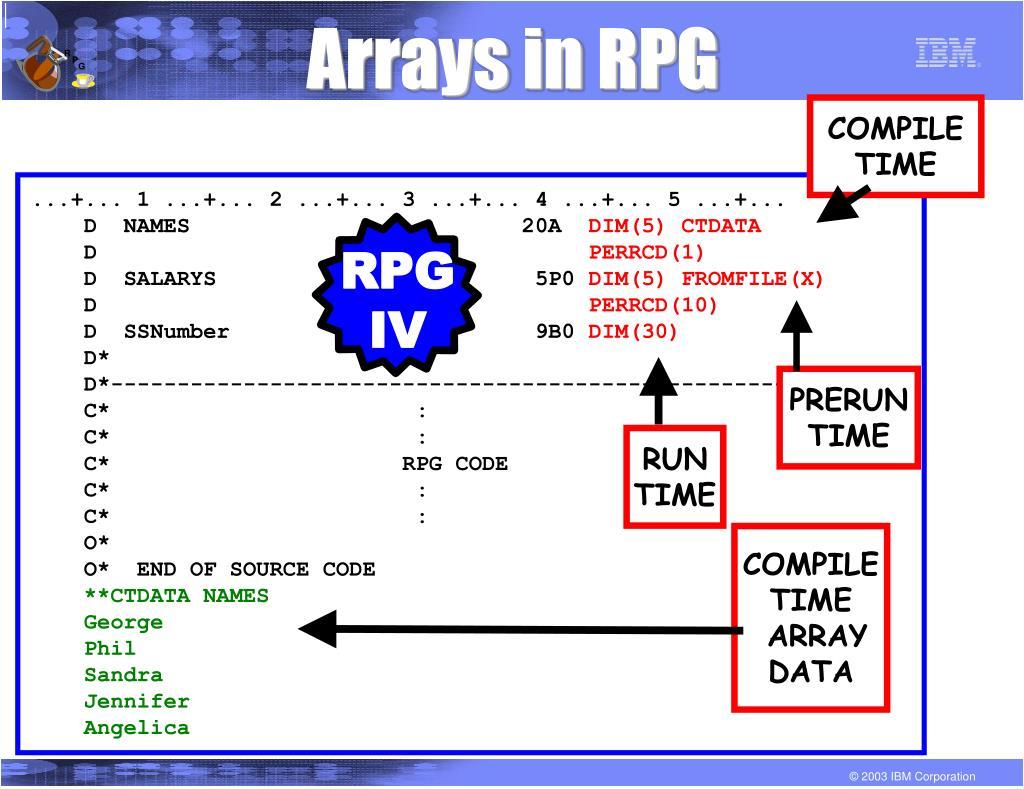 Arrays in RPG