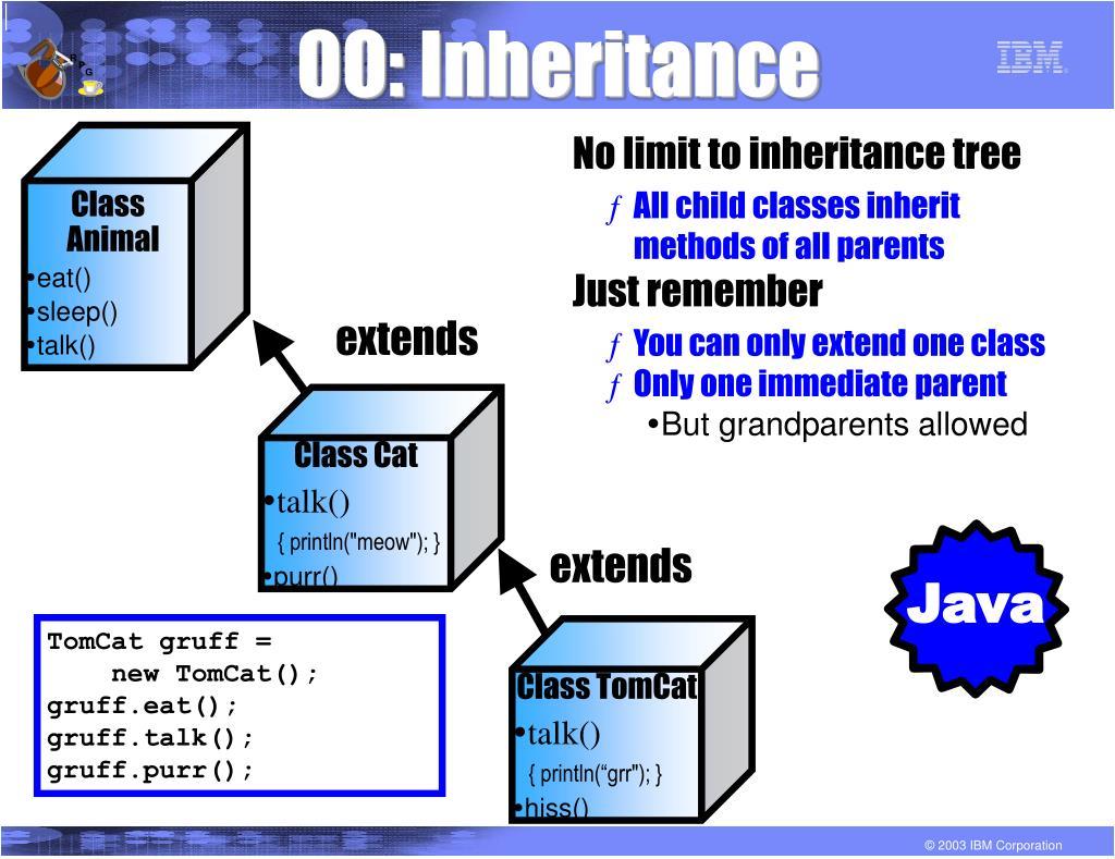 OO: Inheritance