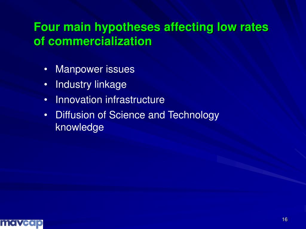 Four main hypotheses affecting low rates of commercialization