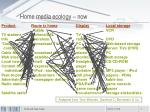 home media ecology now