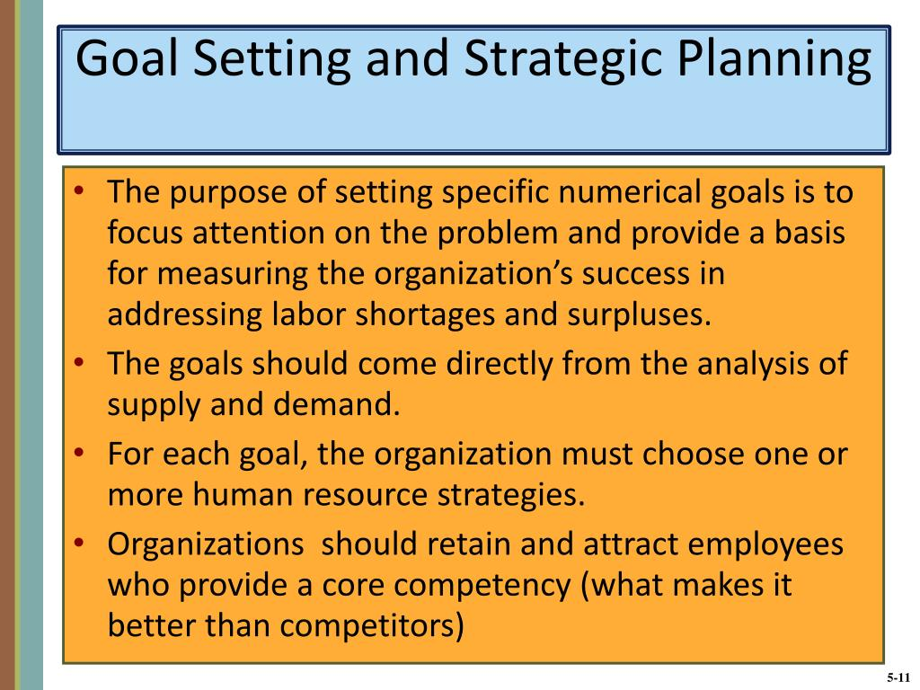 Goal Setting and Strategic Planning