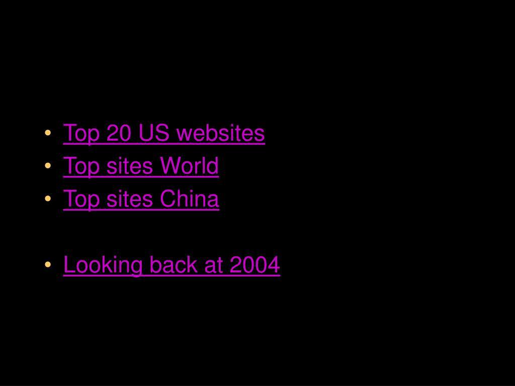 Top 20 US websites