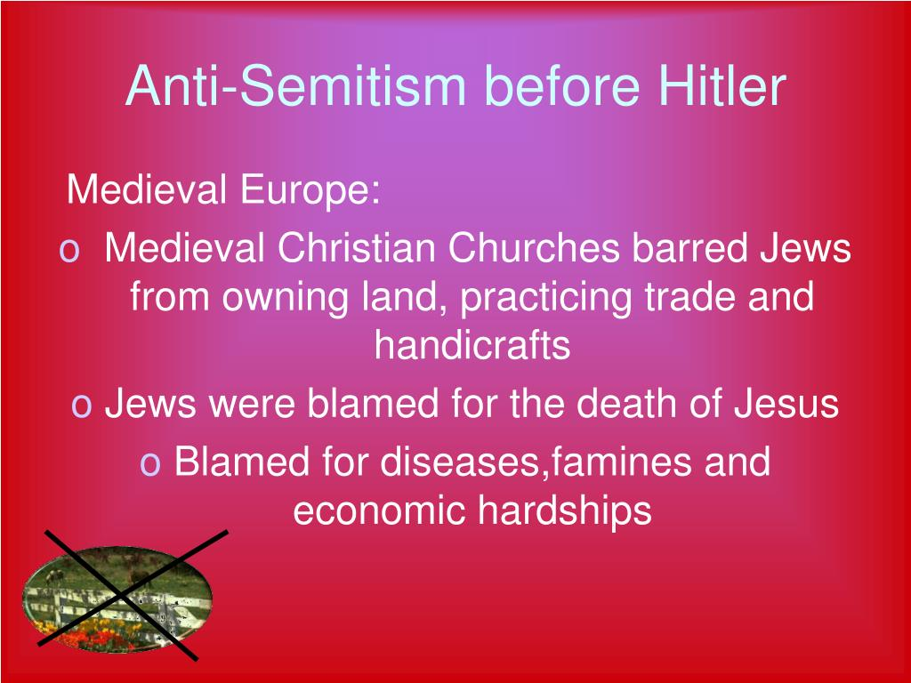 Anti-Semitism before Hitler