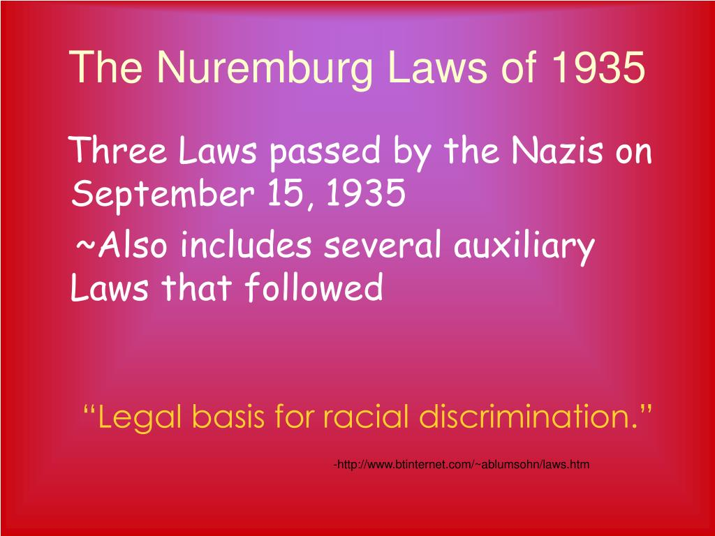 The Nuremburg Laws of 1935