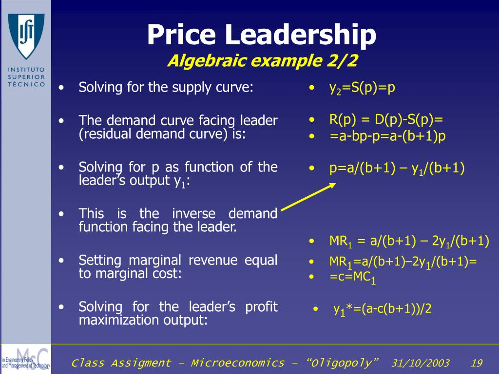 Solving for the supply curve: