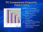 pc companions frequently used in cars