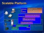 scalable platform