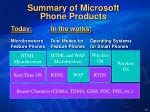 summary of microsoft phone products