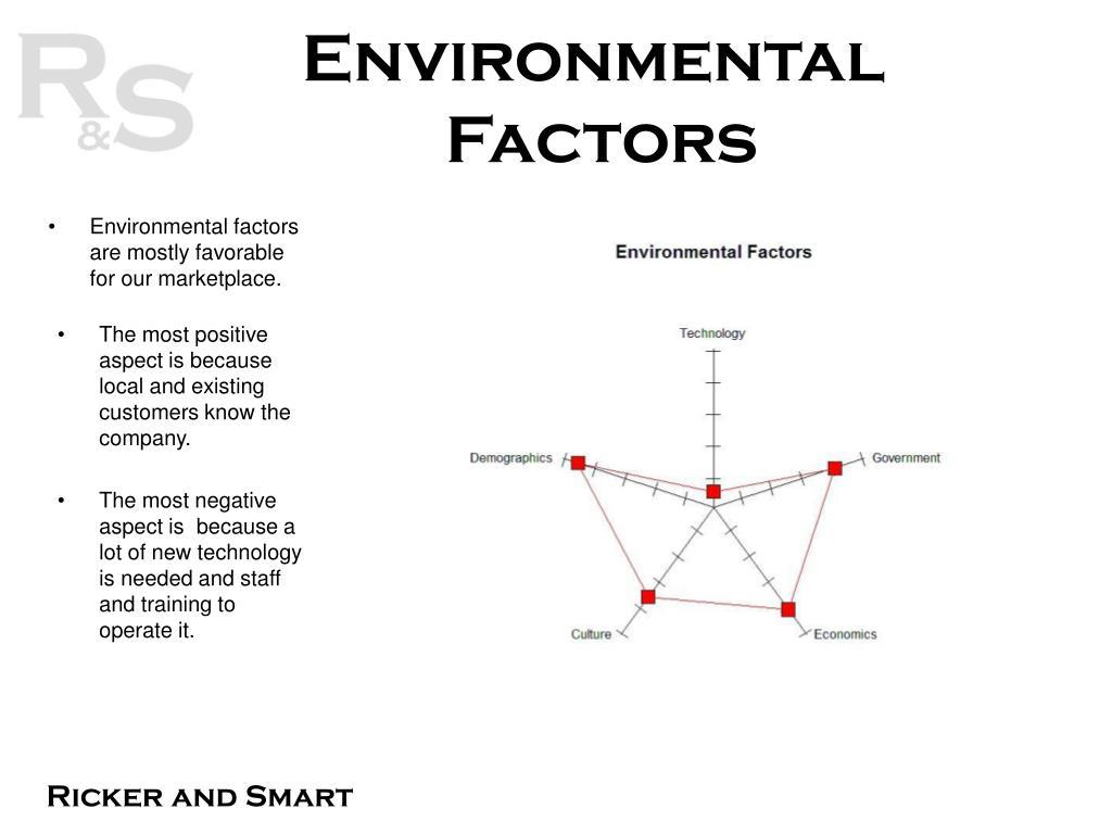 negative environment factors