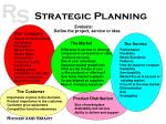 strategic planning17