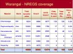 warangal nregs coverage