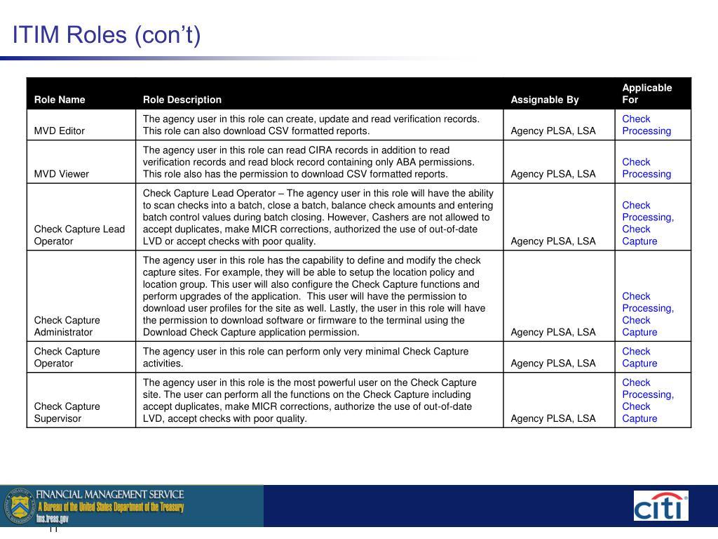 ITIM Roles (con't)