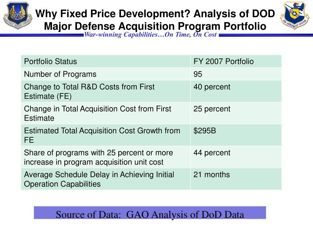Why Fixed Price Development? Analysis of DOD Major Defense Acquisition Program Portfolio