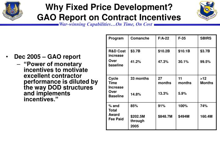 Why fixed price development gao report on contract incentives