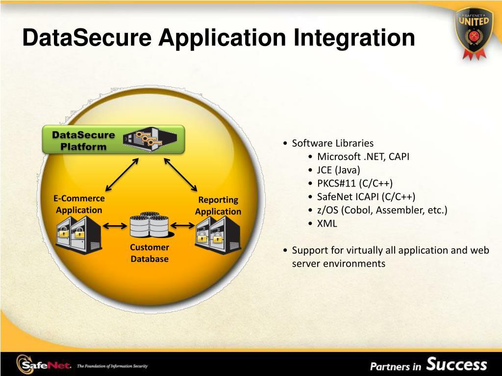 PPT - Data Protection Portfolio PowerPoint Presentation - ID:424860