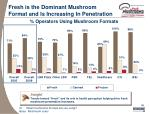 fresh is the dominant mushroom format and is increasing in penetration