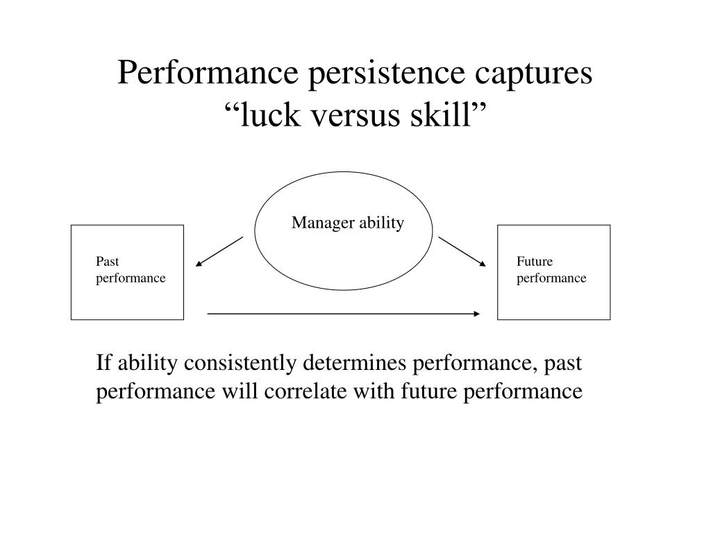 Performance persistence captures