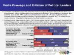 media coverage and criticism of political leaders61