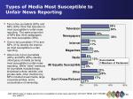 types of media most susceptible to unfair news reporting