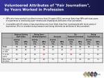 volunteered attributes of fair journalism by years worked in profession