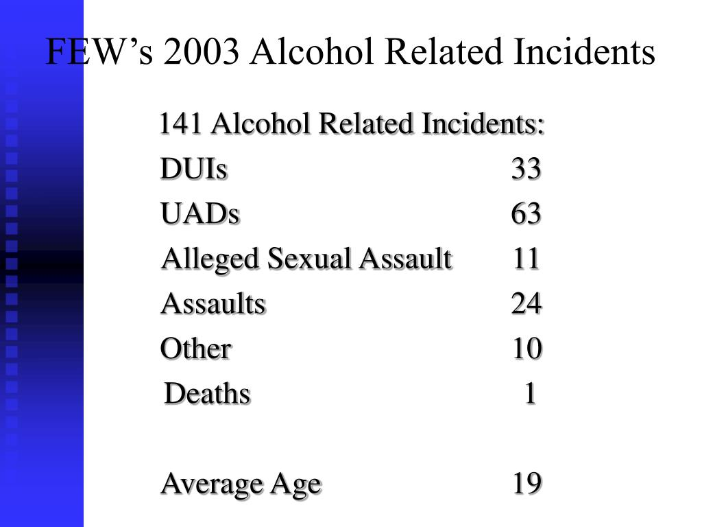 FEW's 2003 Alcohol Related Incidents
