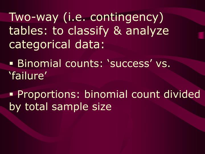 Two-way (i.e. contingency) tables: to classify & analyze categorical data: