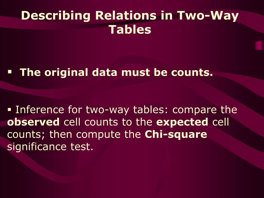 Describing Relations in Two-Way Tables