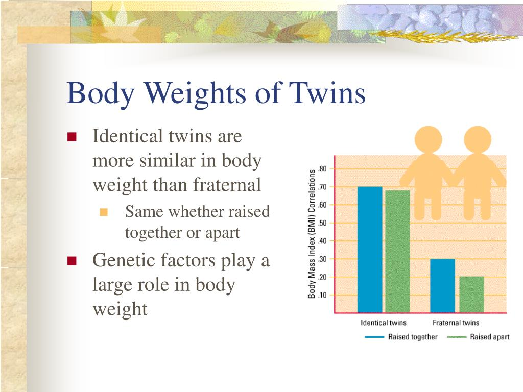 Body Weights of Twins