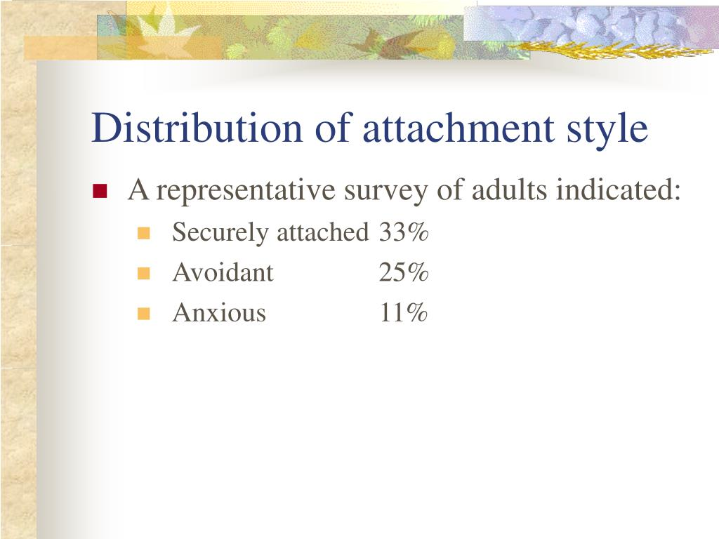 Distribution of attachment style