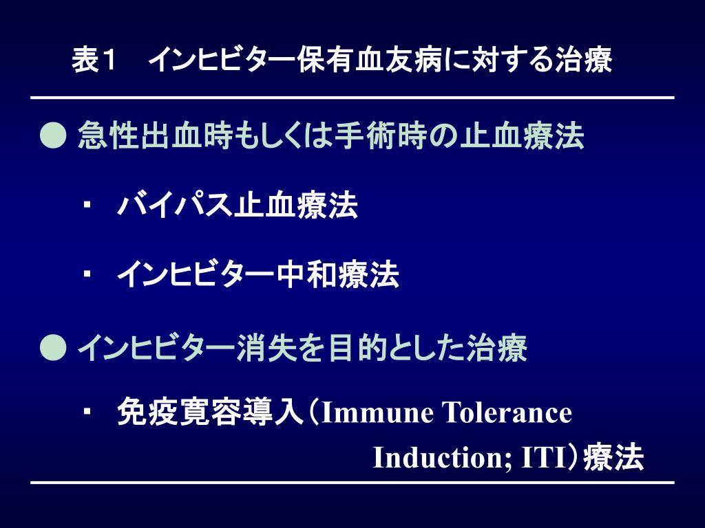 表1  インヒビター保有血友病に対する治療