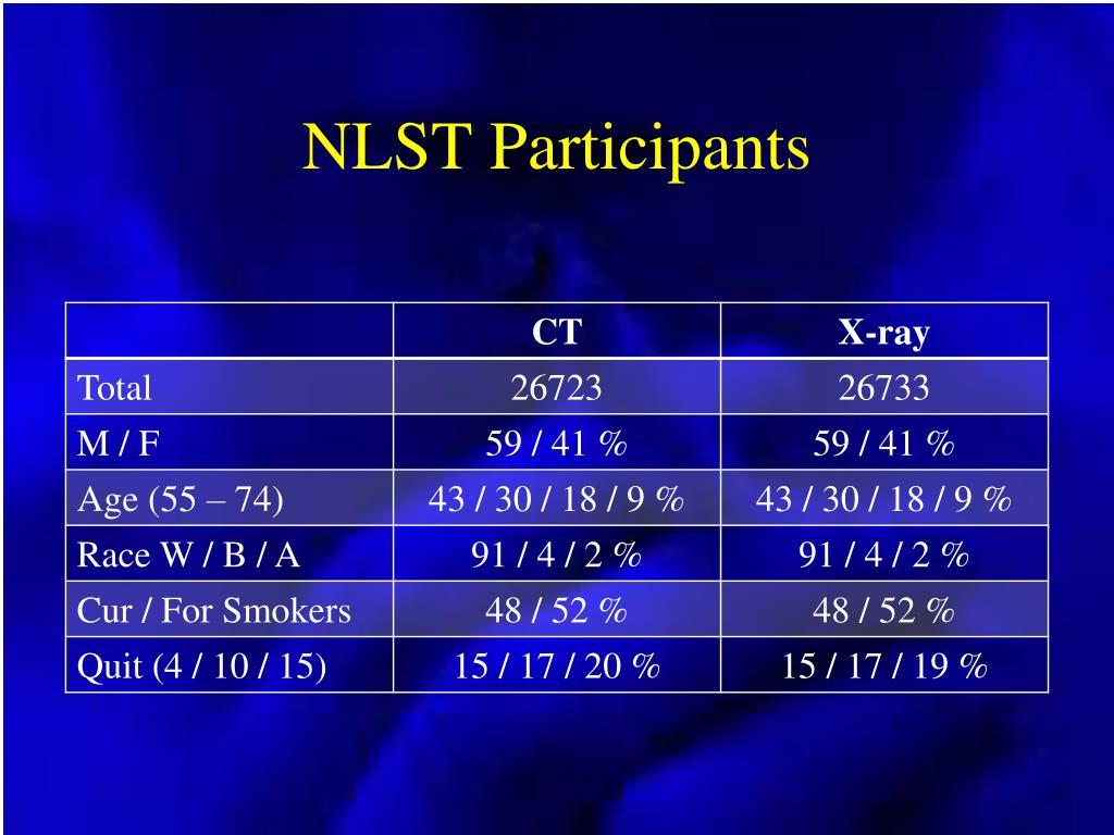 NLST Participants