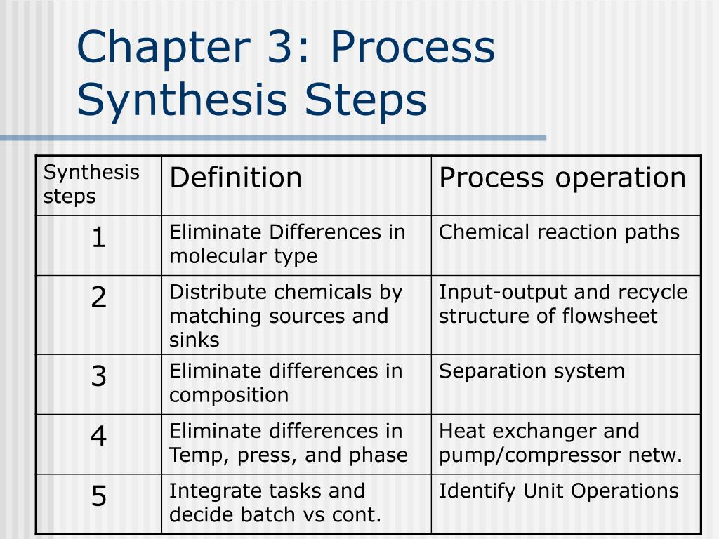 PPT - CHE 448 – Chemical Engineering Design PowerPoint Presentation