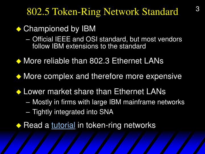802 5 token ring network standard