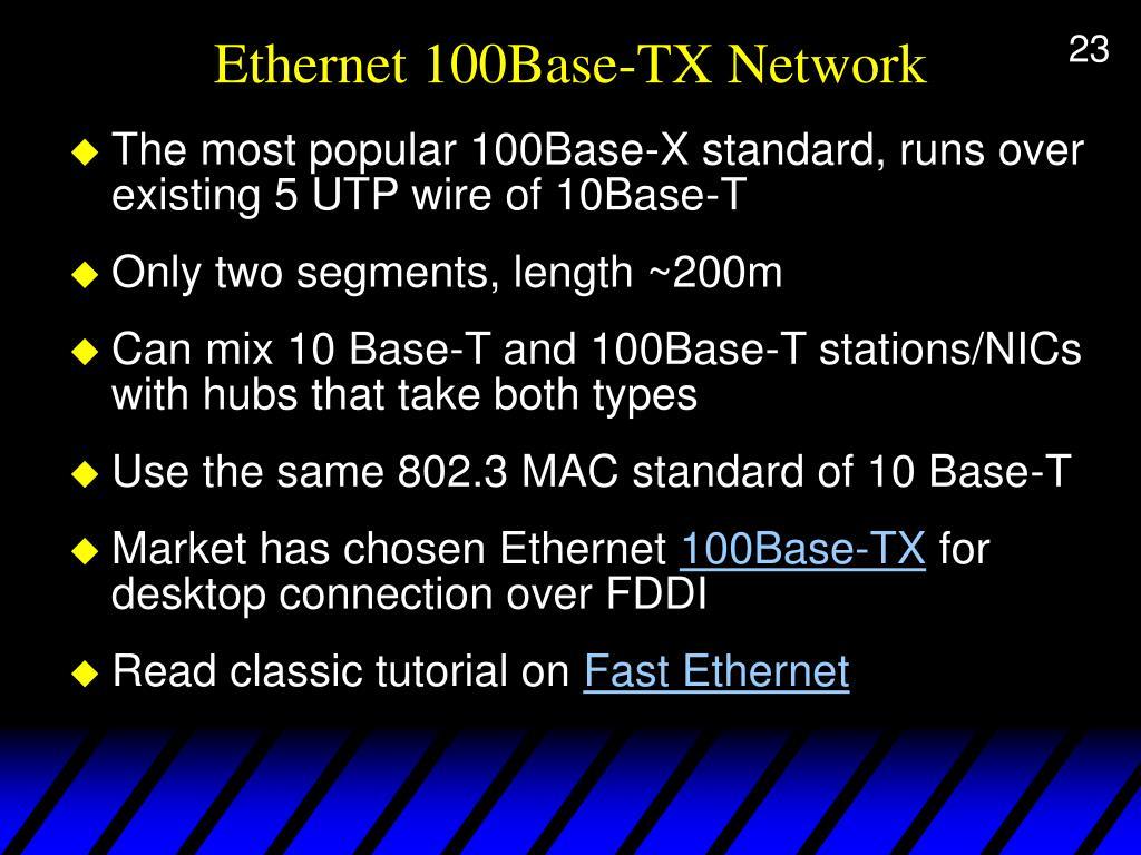 Ethernet 100Base-TX Network
