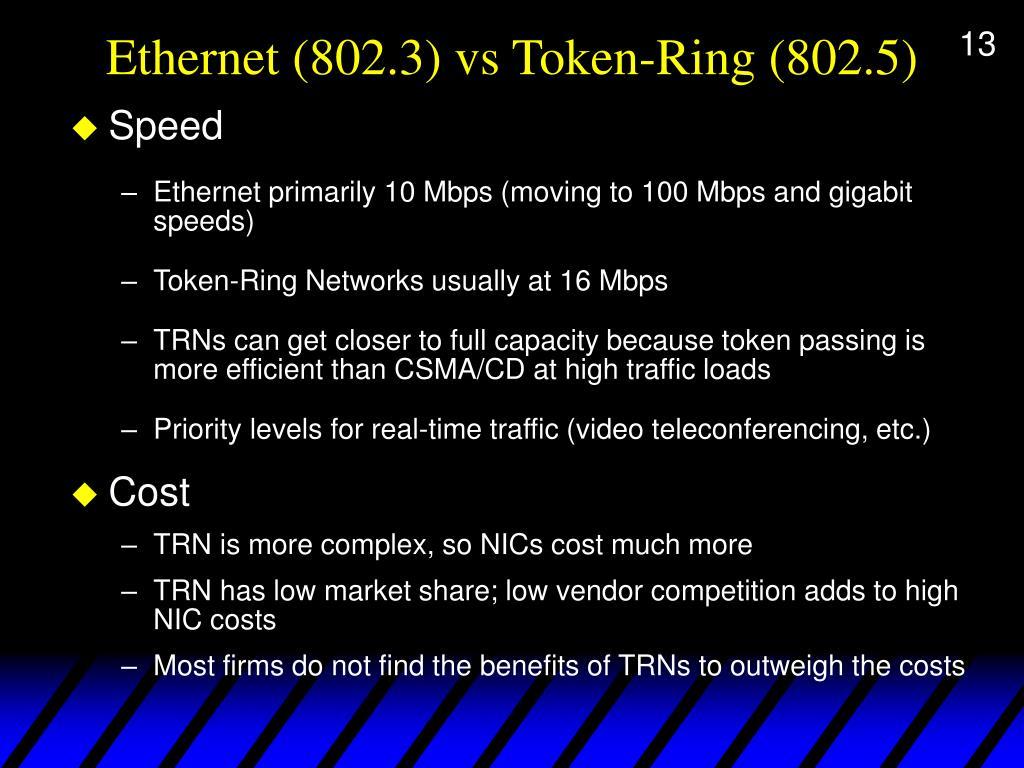 Ethernet (802.3) vs Token-Ring (802.5)