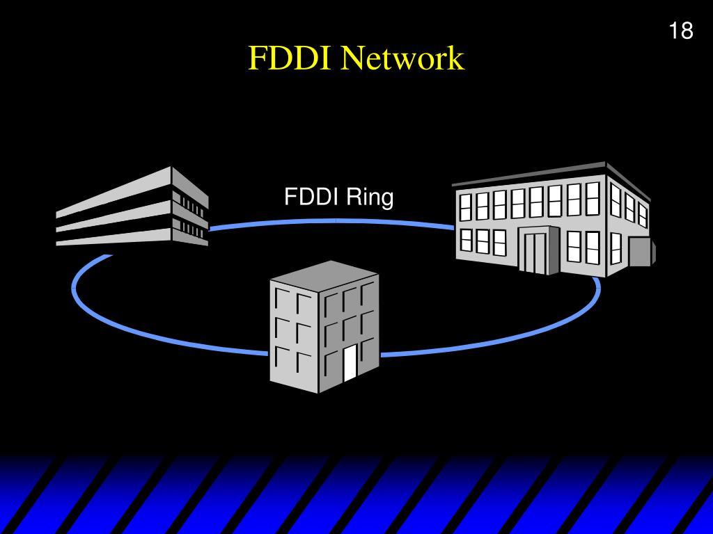 FDDI Network