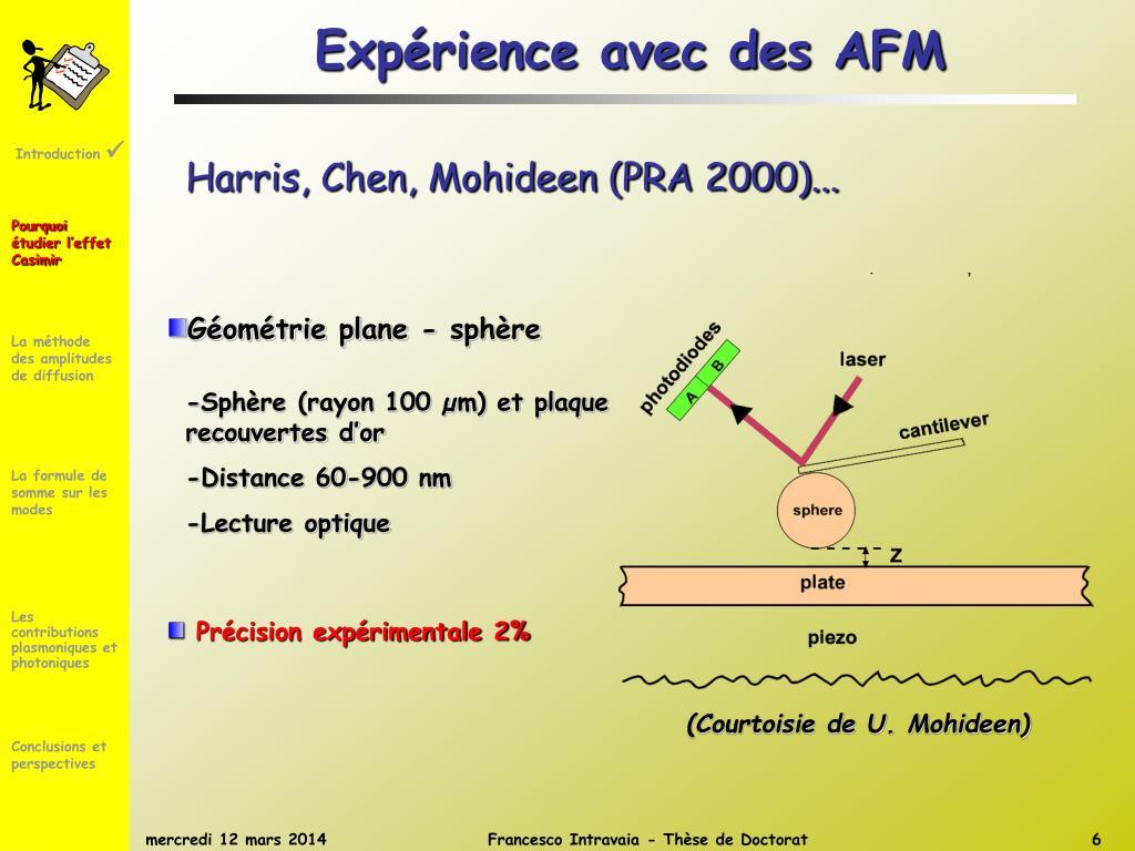 Expérience avec des AFM
