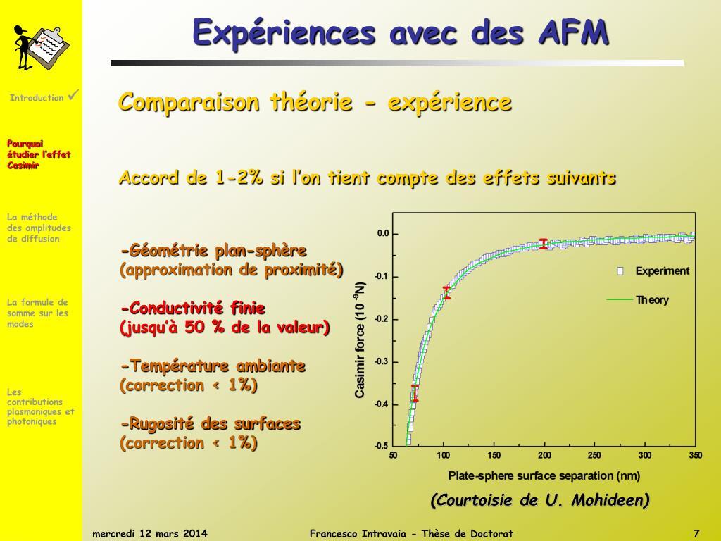Expériences avec des AFM