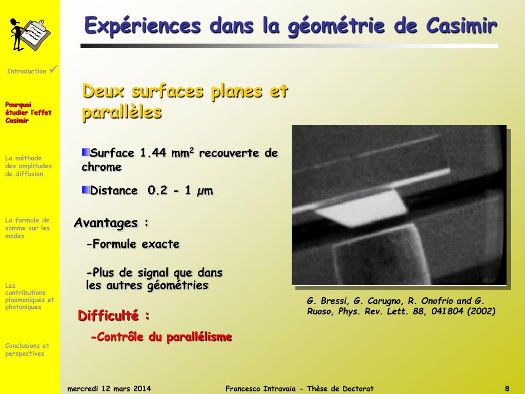 Expériences dans la géométrie de Casimir