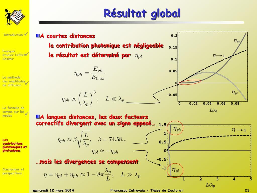 Résultat global