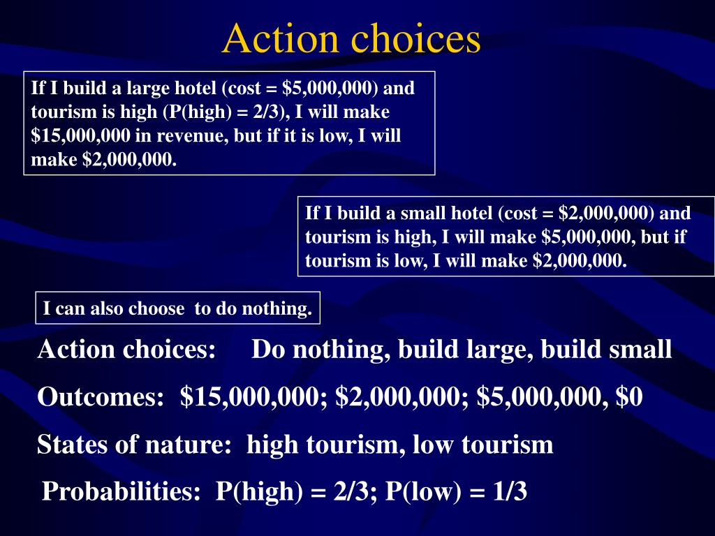 Action choices