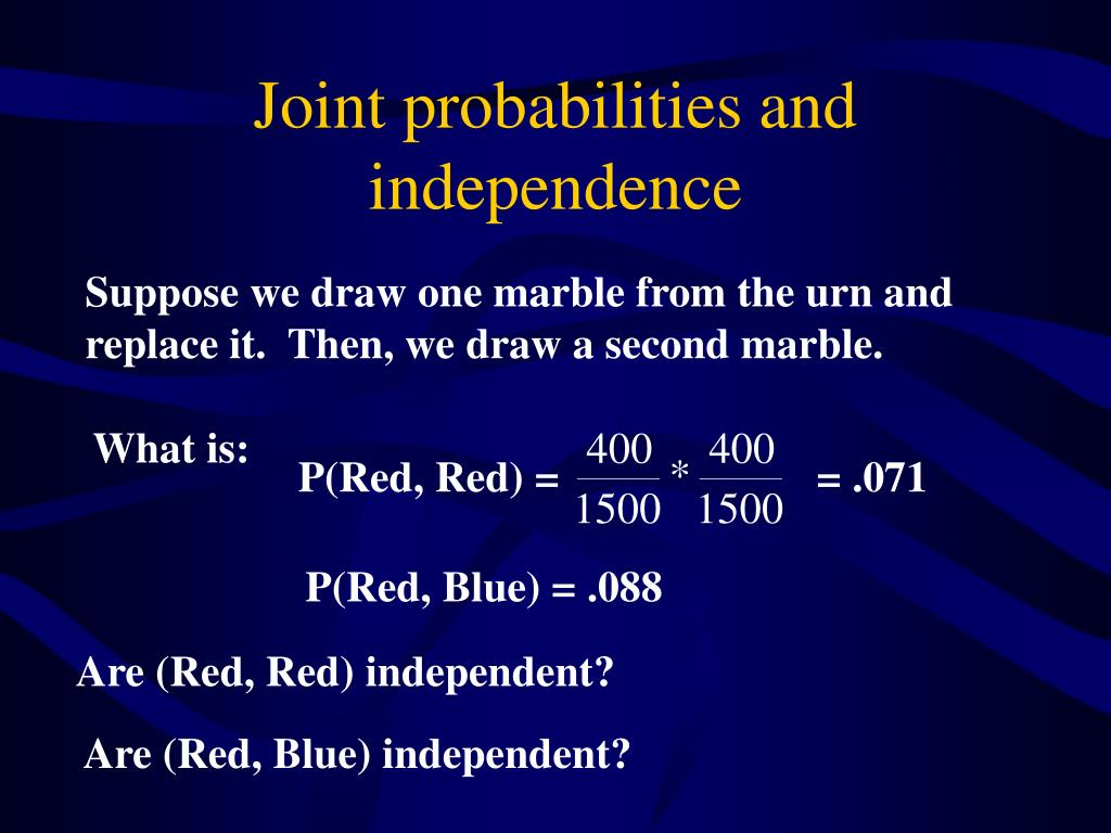 Joint probabilities and independence
