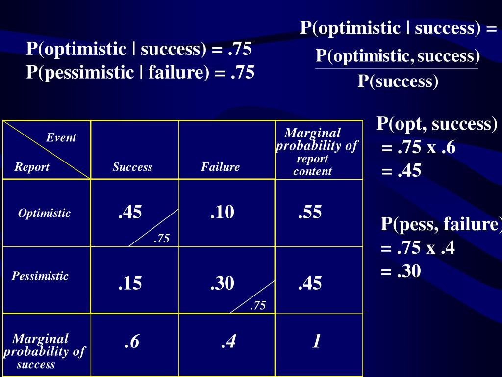 P(optimistic   success) =