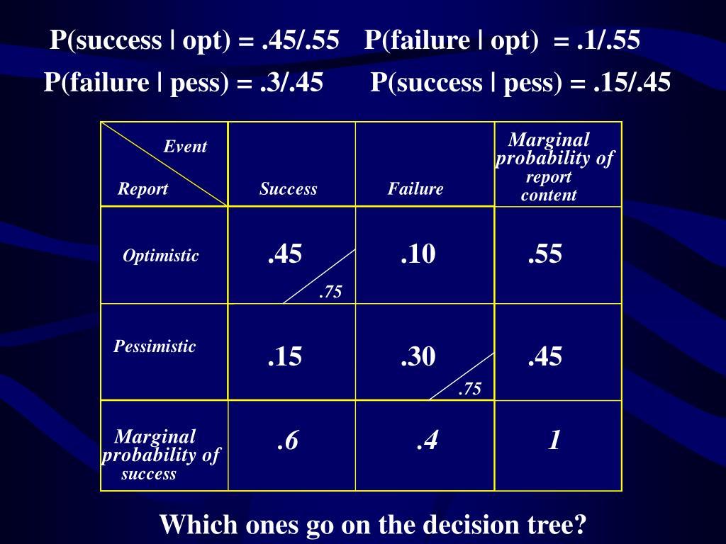 P(success   opt) = .45/.55