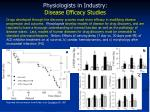 physiologists in industry disease efficacy studies