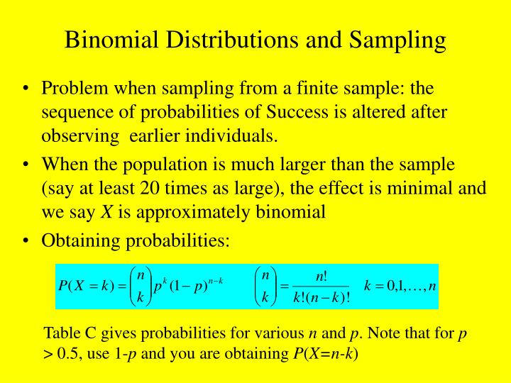 Binomial Distributions and Sampling