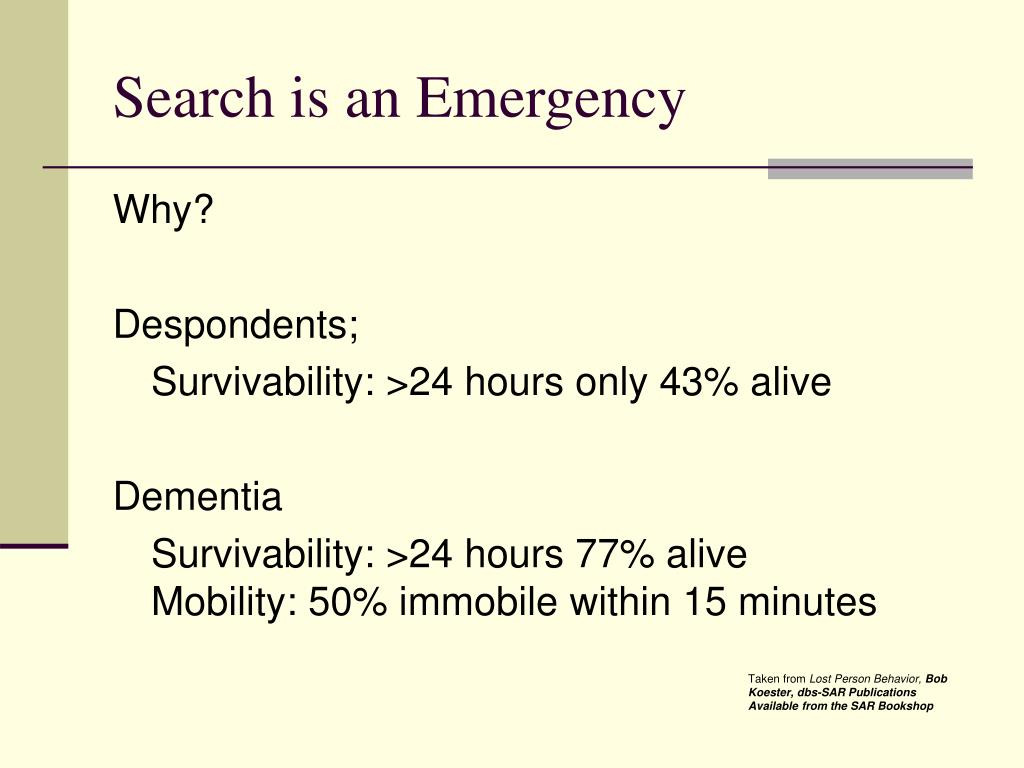 Search is an Emergency