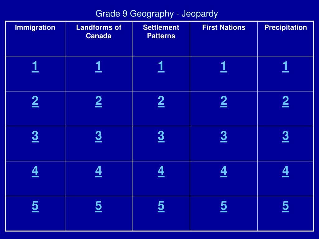 grade 9 geography jeopardy