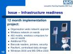 issue infrastructure readiness